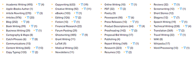 the best crowdsourcing job sites used by professional lance   lancer com s writing category and subcategories