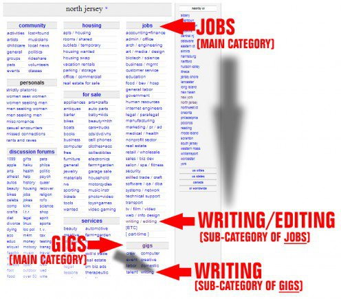 CL offers two different categories to find writing jobs.